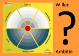 KrachtKaart-Willen-1