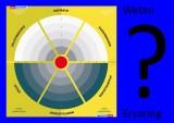 KrachtKaart-Weten-1