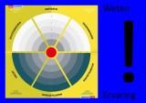 KrachtKaart-Weten-2