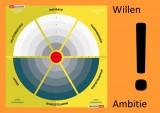 KrachtKaart-Willen-2