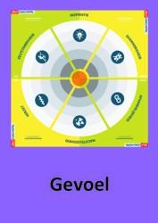 ZeldCoachSpel 1 – Spelen met gevoelskaarten